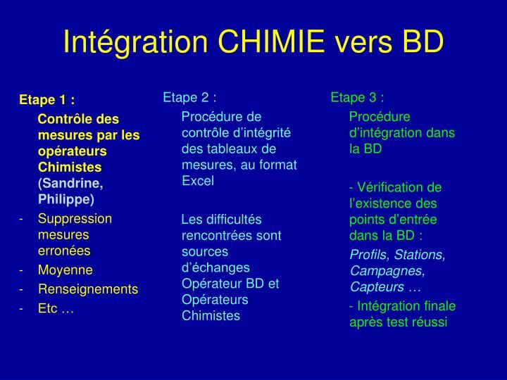 Intégration CHIMIE vers BD
