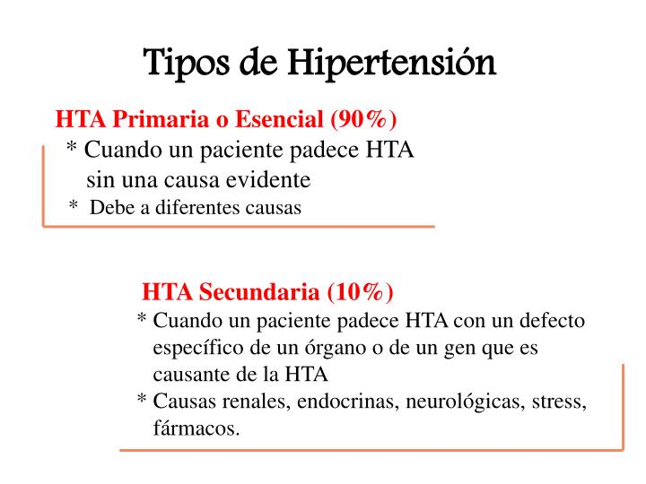 Tipos de Hipertensión