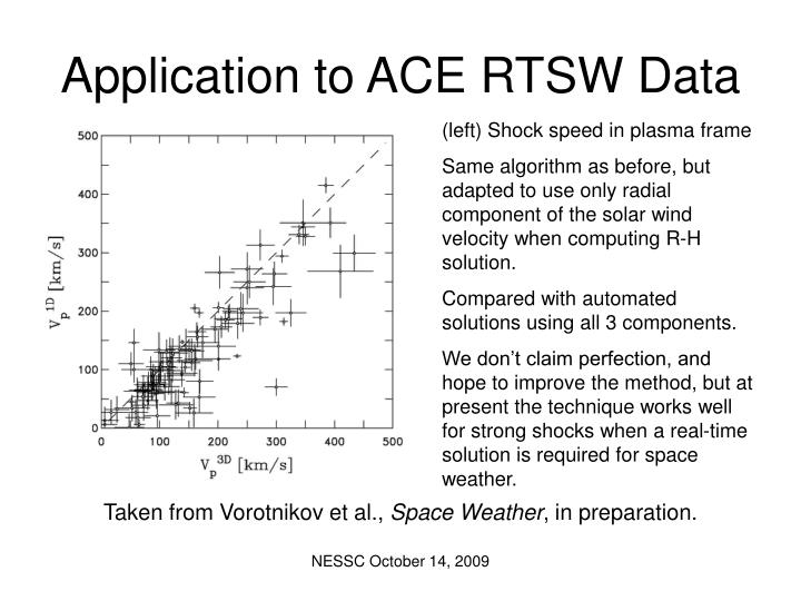Application to ACE RTSW Data