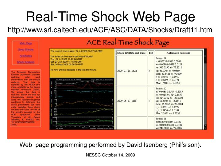 Real-Time Shock Web Page