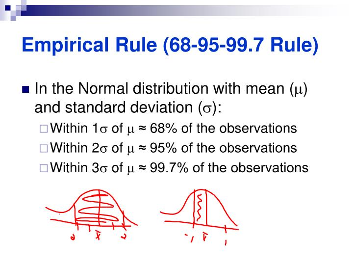 empirical rule The empirical rule is used when data distribution is bell shaped, whereas chebyshev's theorem is used for all distribution shapes.