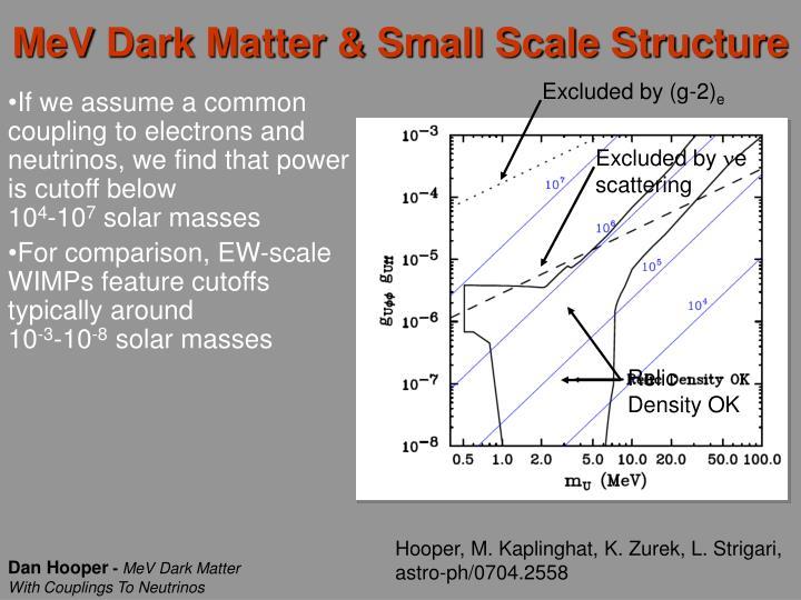 MeV Dark Matter & Small Scale Structure