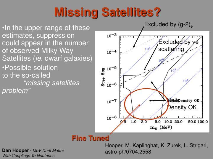 Missing Satellites?