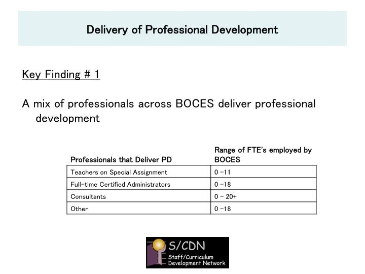 Delivery of Professional Development