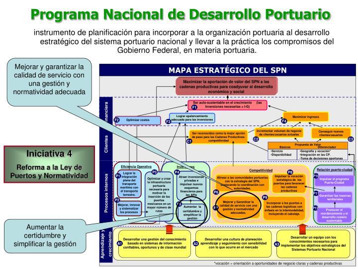 Programa Nacional de Desarrollo Portuario