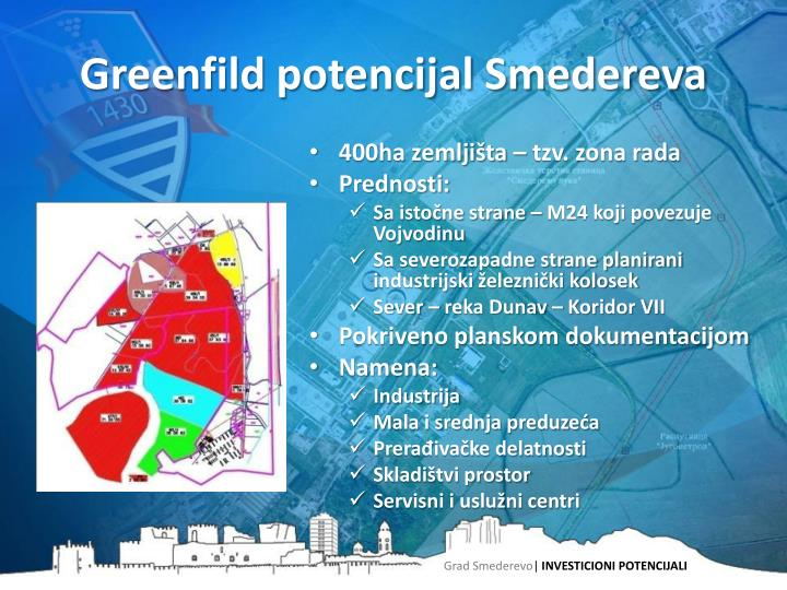 Greenfild potencijal Smedereva