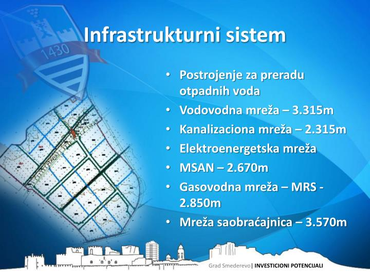Infrastrukturni