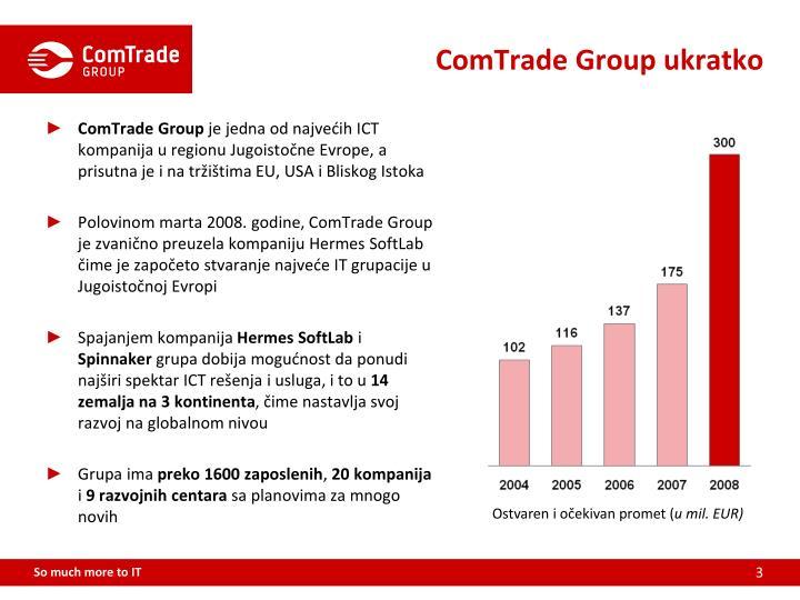 ComTrade Group ukratko