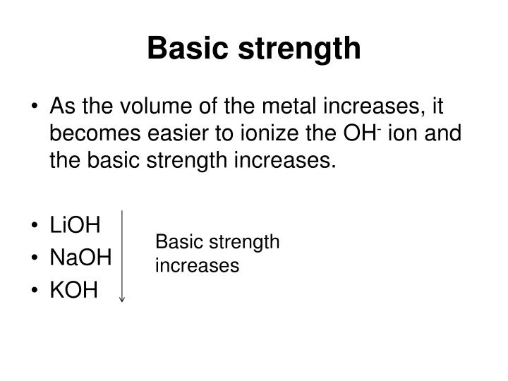Basic strength