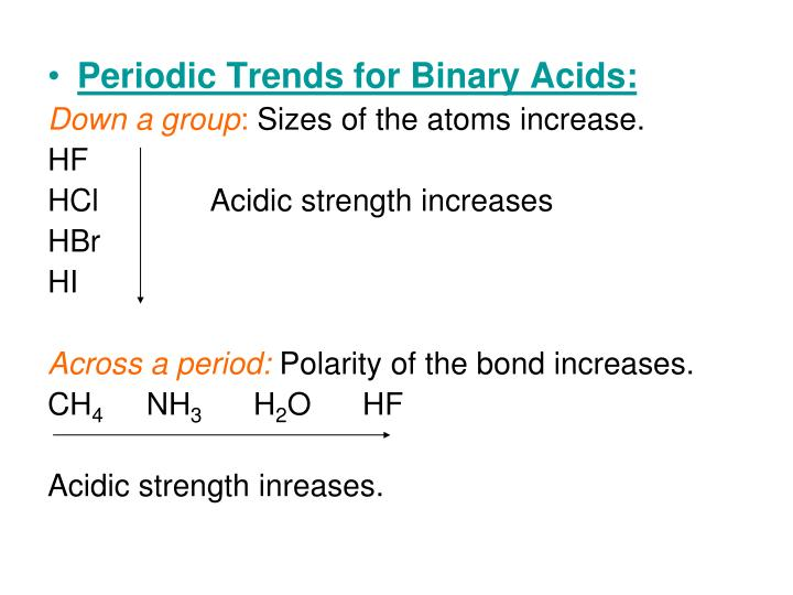 Periodic Trends for Binary Acids: