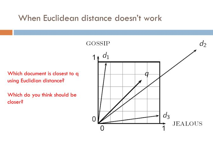 When Euclidean distance doesn't work