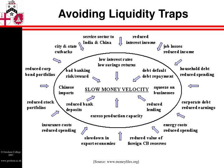 Avoiding Liquidity Traps
