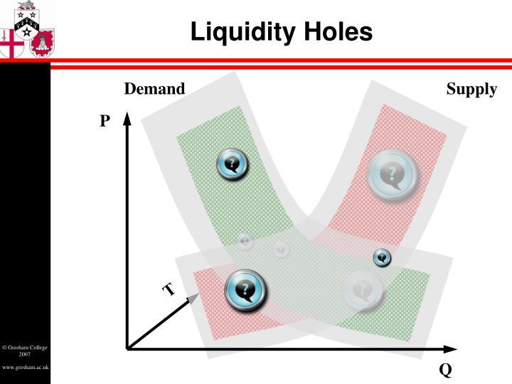 Liquidity Holes