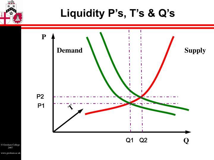 Liquidity P's, T's & Q's