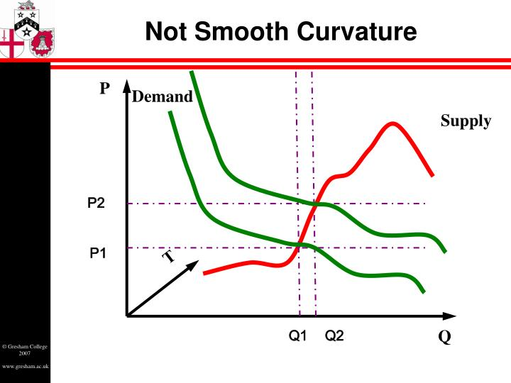 Not Smooth Curvature