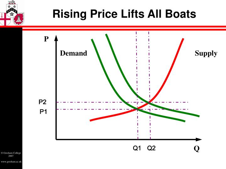 Rising Price Lifts All Boats
