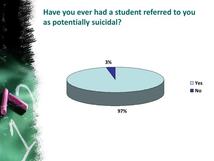 Have you ever had a student referred to you as potentially suicidal?