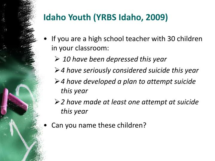 Idaho Youth (YRBS Idaho, 2009)