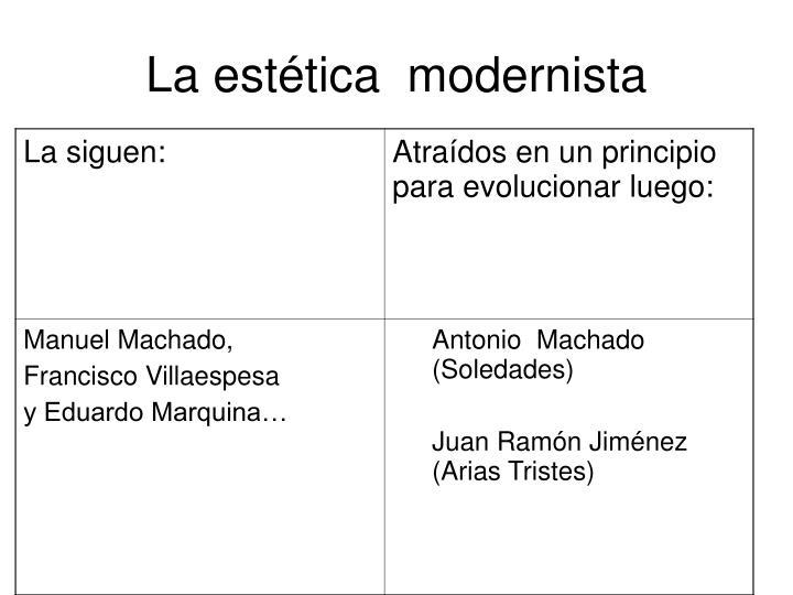 La estética  modernista