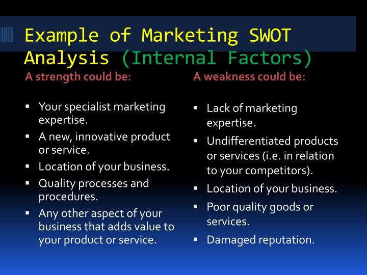 Example of Marketing SWOT Analysis