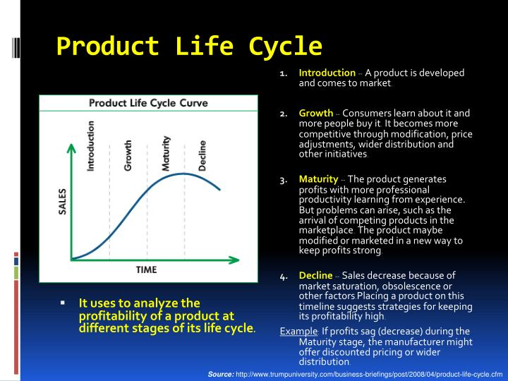 It uses to analyze the profitability of a product at different stages of its life cycle