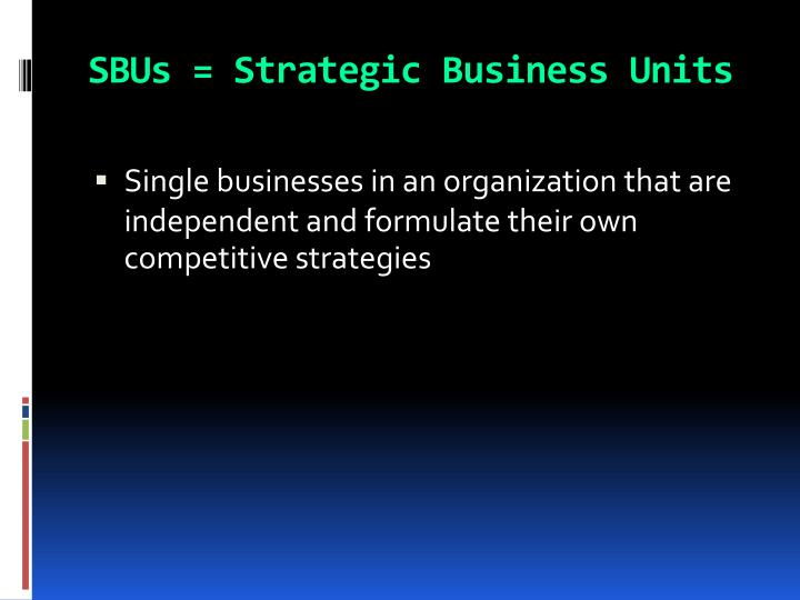 SBUs = Strategic Business Units