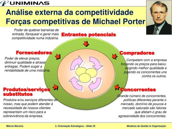 Análise externa da competitividade