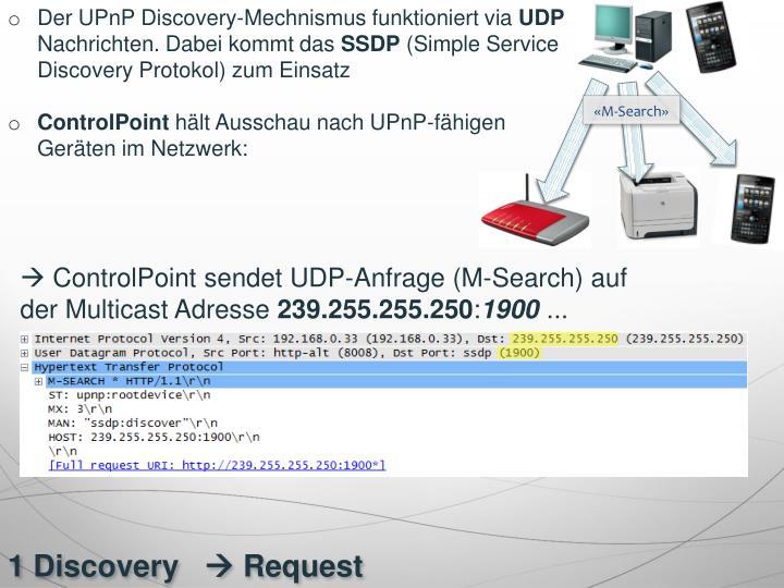 Der UPnP Discovery-Mechnismus funktioniert via