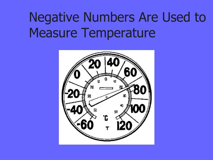 Negative Numbers Are Used to Measure Temperature