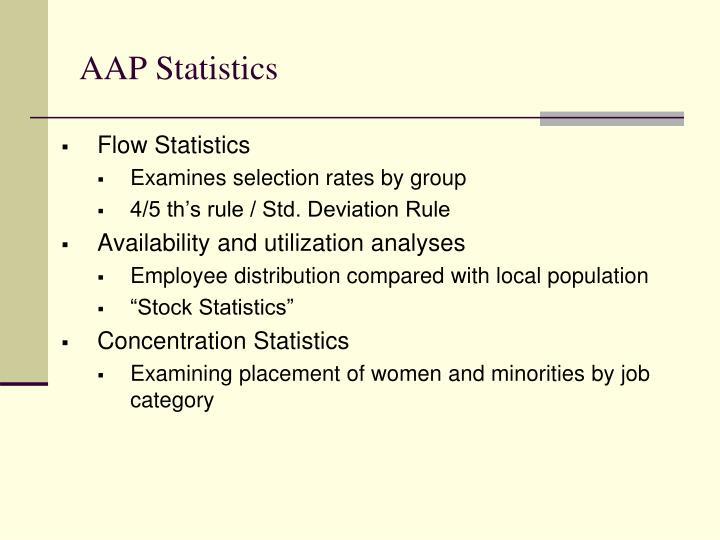 AAP Statistics