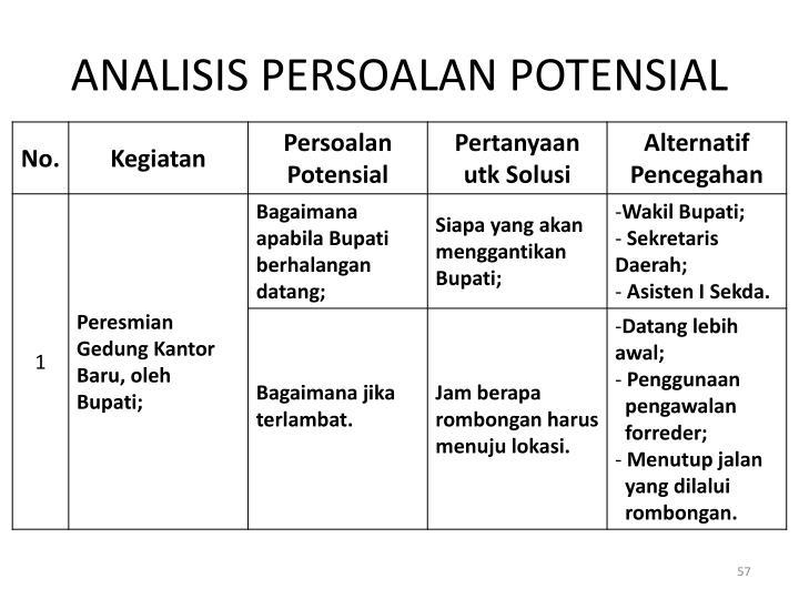 ANALISIS PERSOALAN POTENSIAL