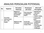 analisis persoalan potensial1