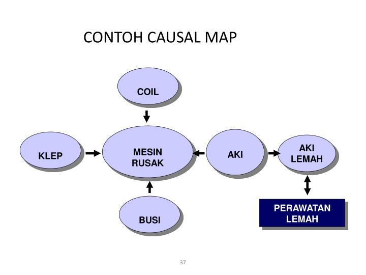 CONTOH CAUSAL