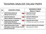 tahapan analisis dalam pmpk