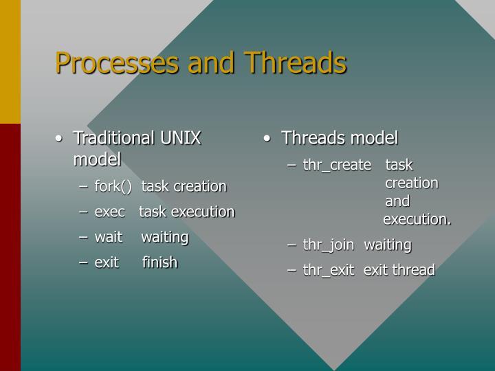 Traditional UNIX model