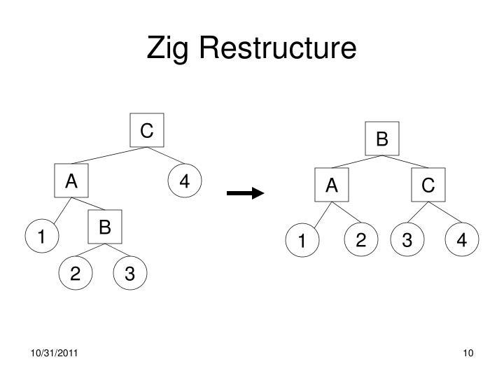 Zig Restructure