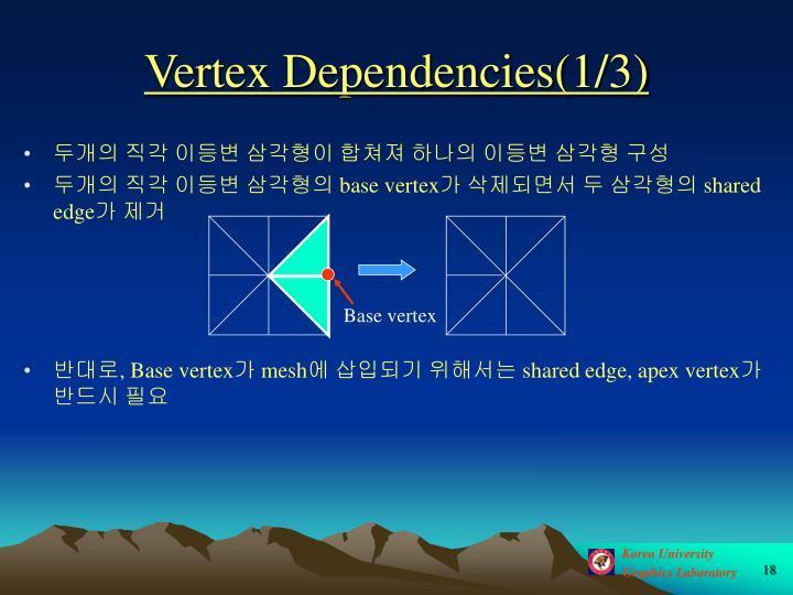 Base vertex