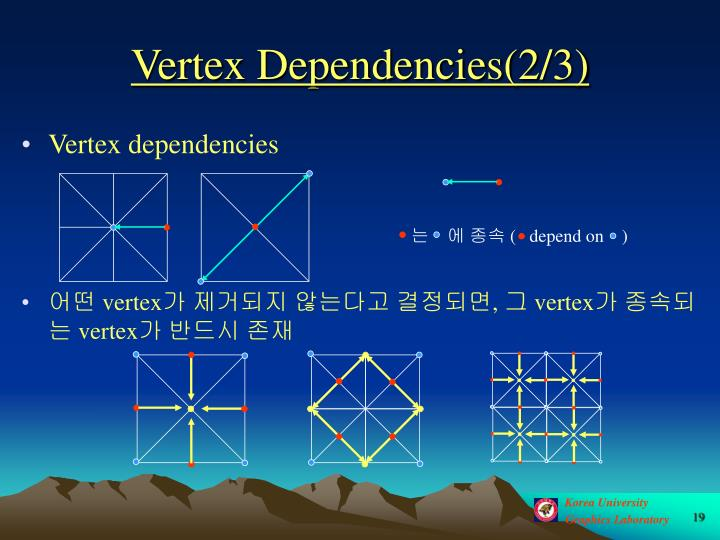 Vertex Dependencies(2/3)