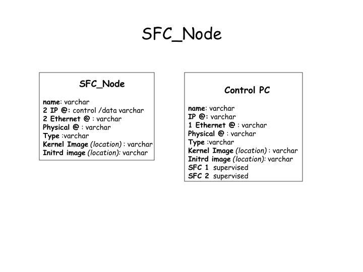 SFC_Node