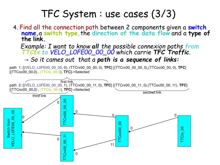 TFC System : use cases (3/3)