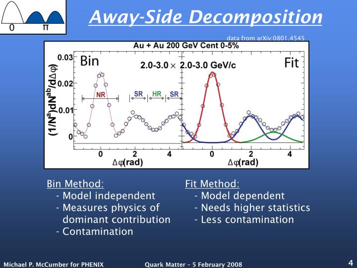 Away-Side Decomposition
