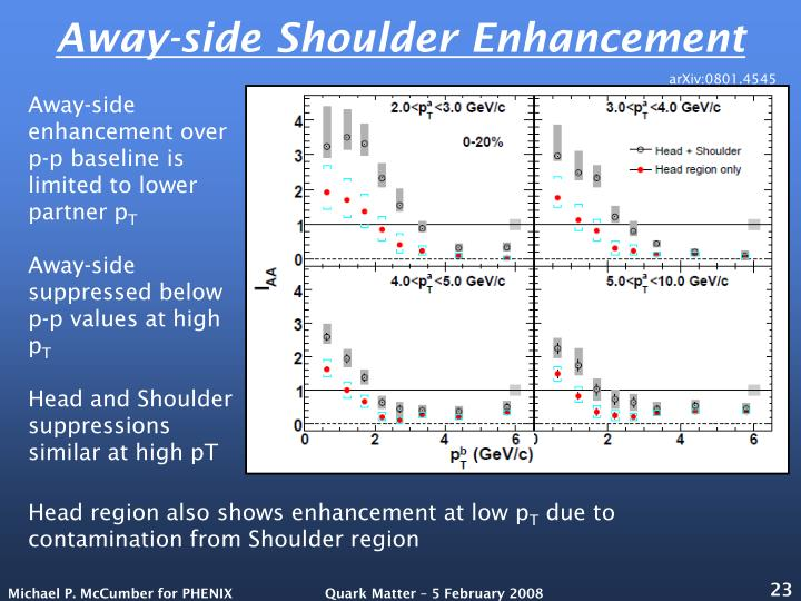 Away-side Shoulder Enhancement