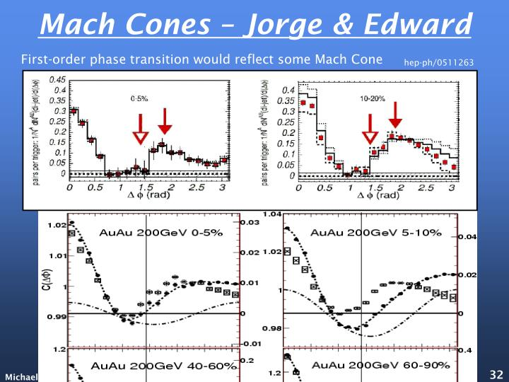 Mach Cones – Jorge & Edward