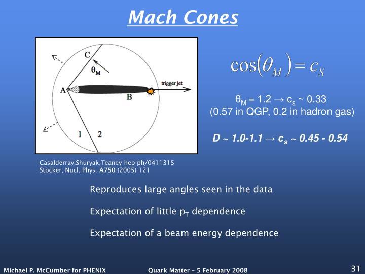 Mach Cones