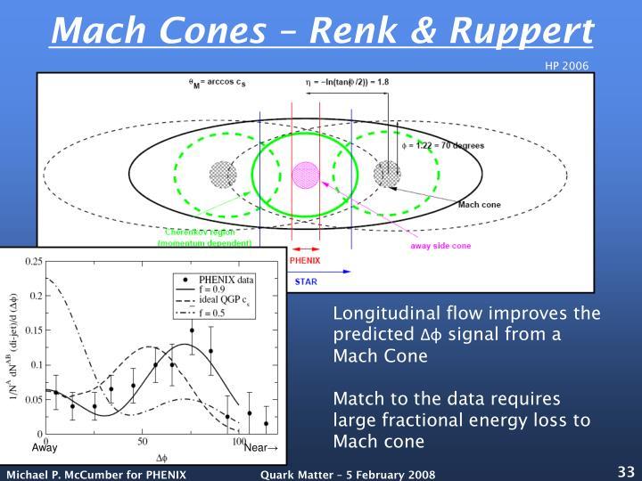 Mach Cones – Renk & Ruppert