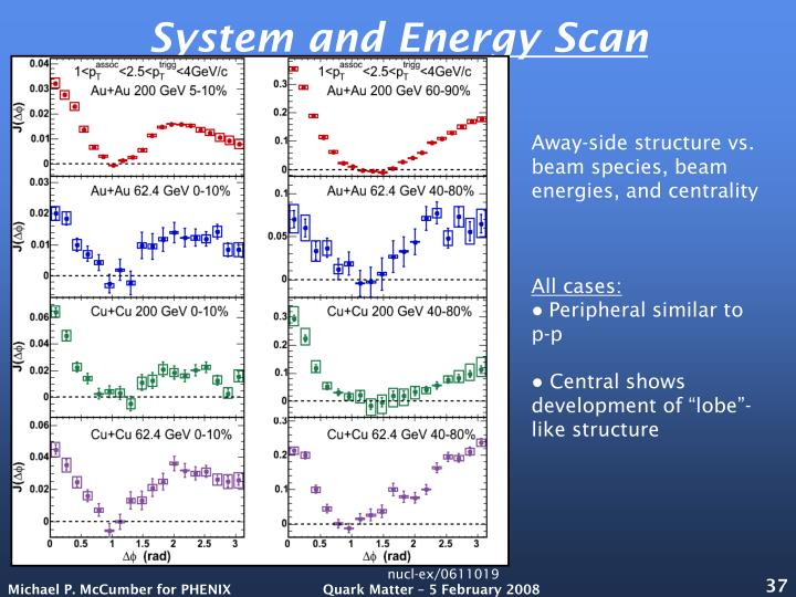 System and Energy Scan