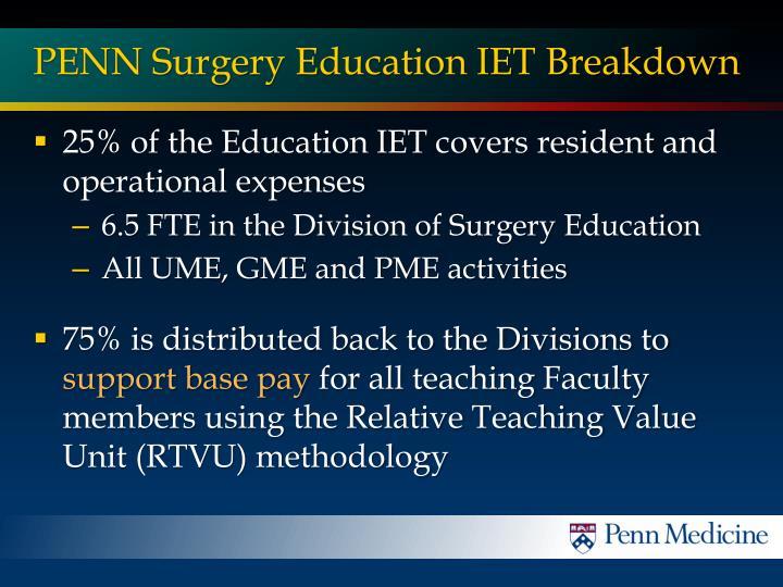 PENN Surgery Education IET Breakdown