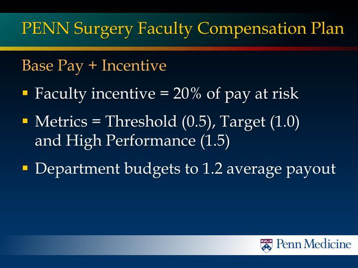 PENN Surgery Faculty Compensation Plan