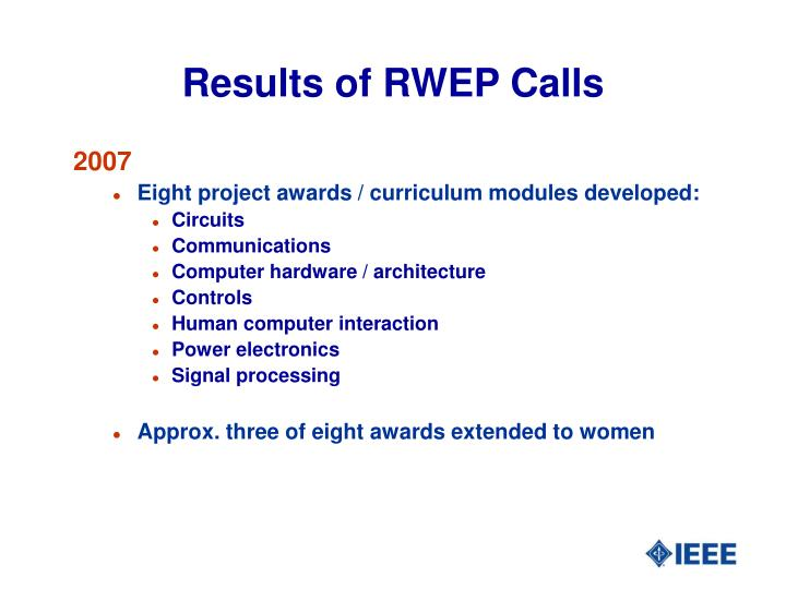 Results of RWEP Calls