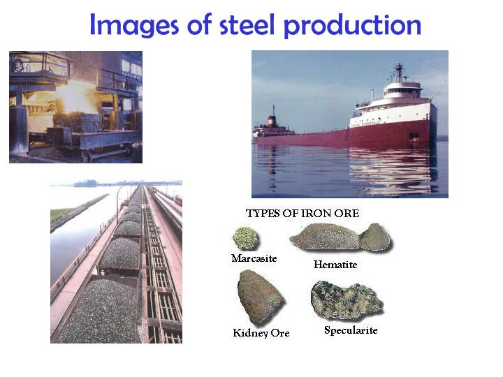 Images of steel production